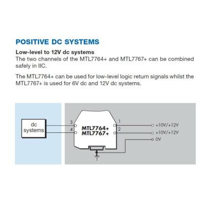 MTL7767+ Diagram